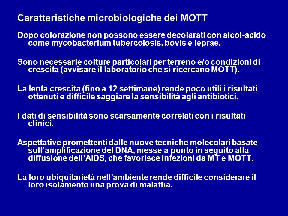 Caratteristiche microbiologiche dei MOTT