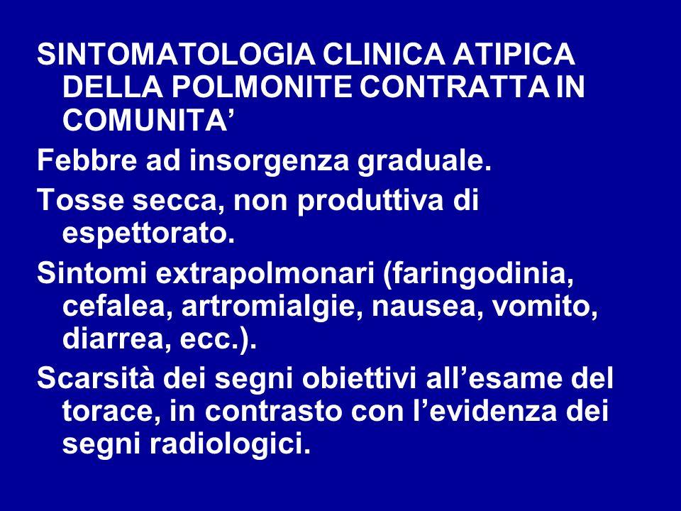 SINTOMATOLOGIA CLINICA ATIPICA DELLA POLMONITE CONTRATTA IN COMUNITA'
