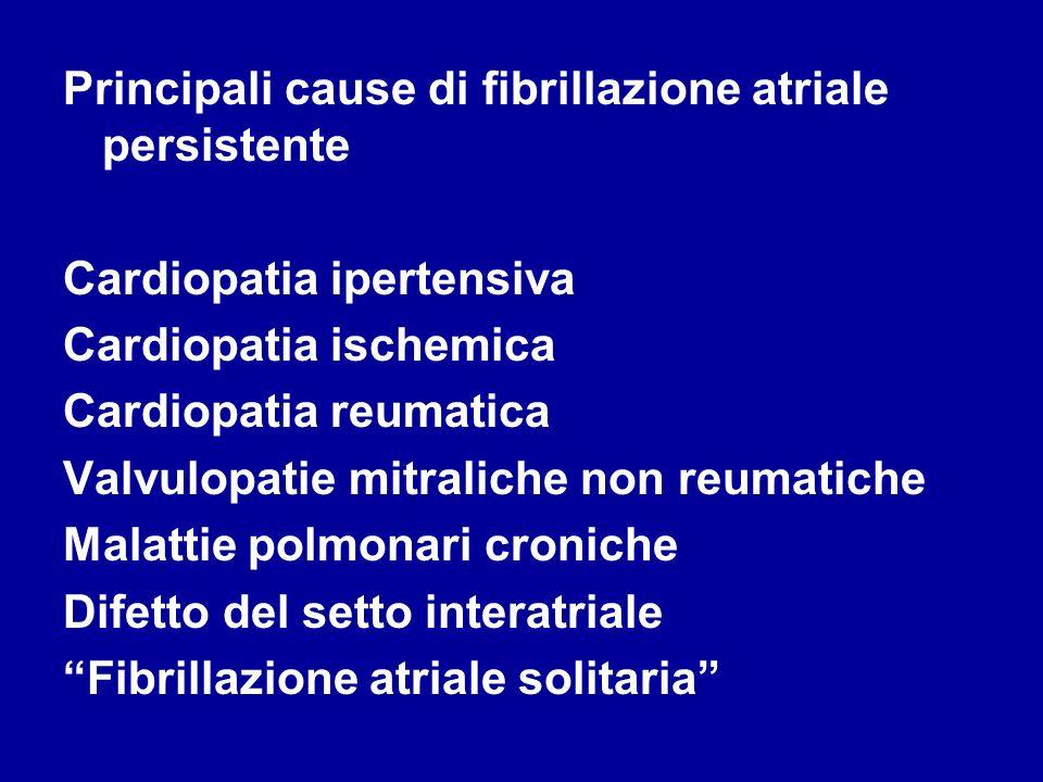Principali cause di fibrillazione atriale persistente