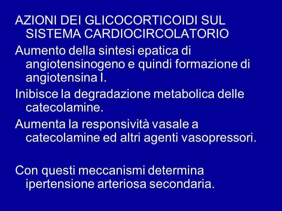 AZIONI DEI GLICOCORTICOIDI SUL SISTEMA CARDIOCIRCOLATORIO