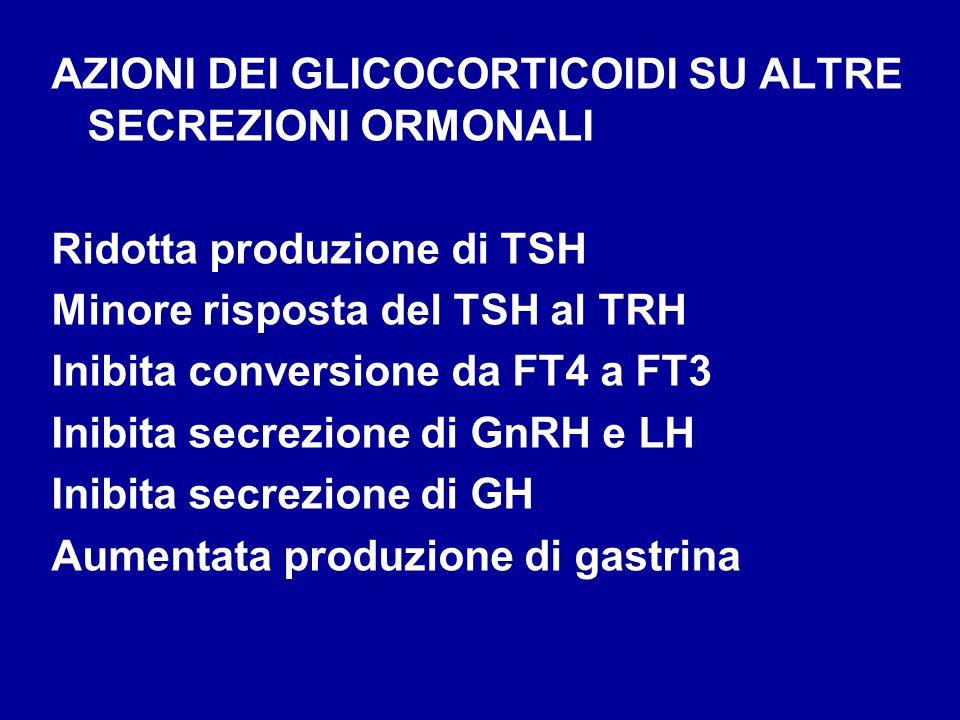 AZIONI DEI GLICOCORTICOIDI SU ALTRE SECREZIONI ORMONALI