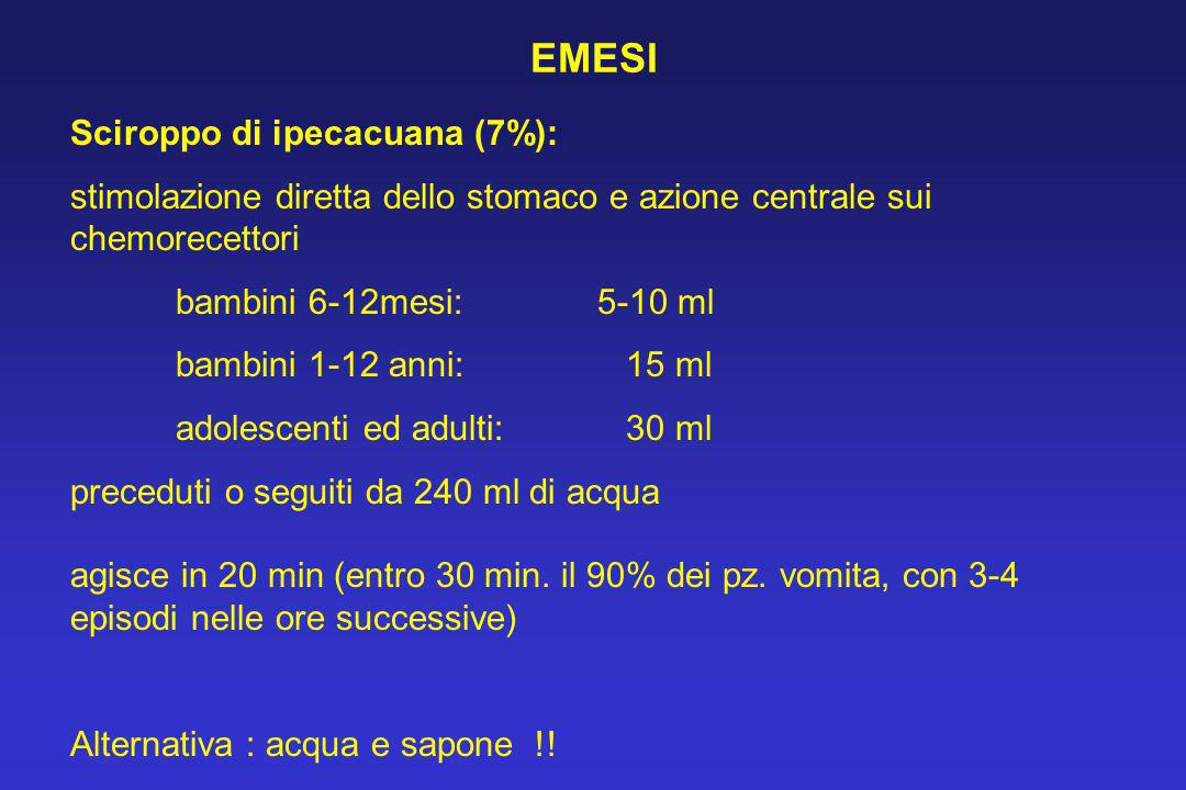 EMESI Sciroppo di ipecacuana (7%):