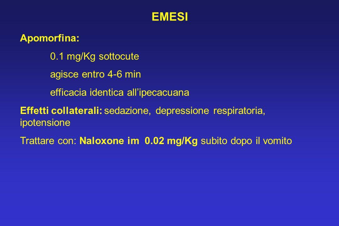 EMESI Apomorfina: 0.1 mg/Kg sottocute agisce entro 4-6 min