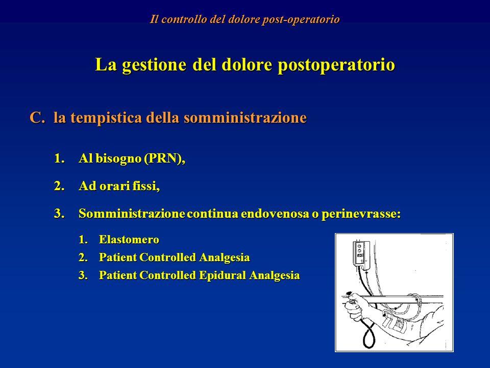 La gestione del dolore postoperatorio