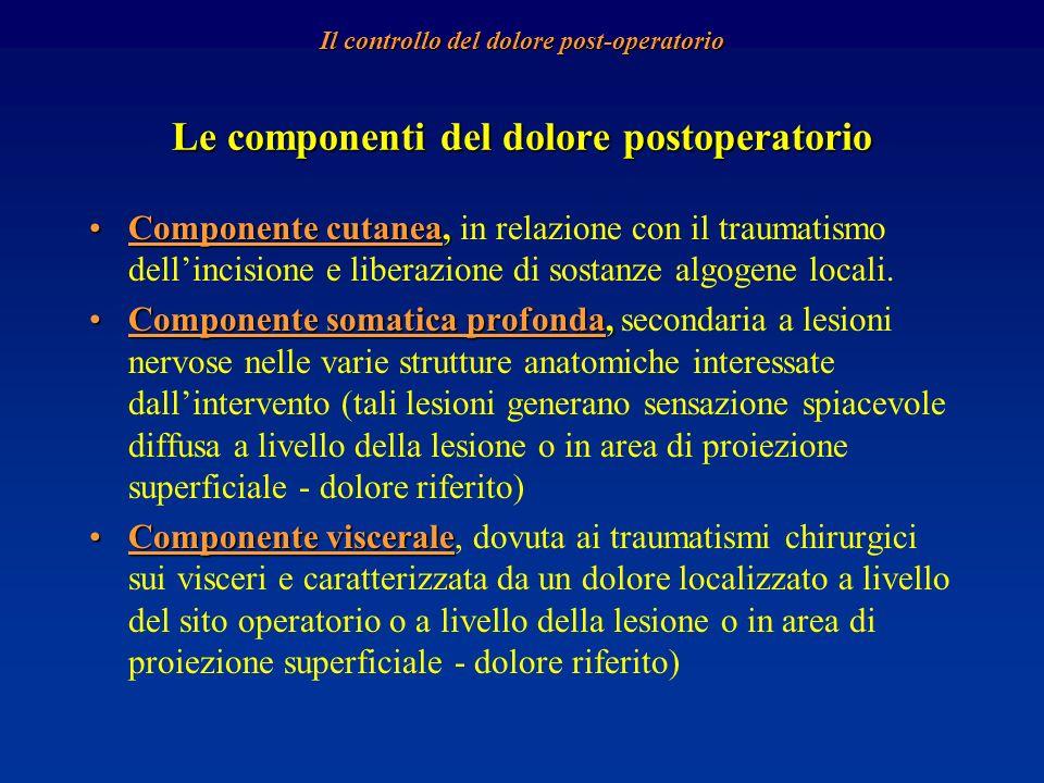 Le componenti del dolore postoperatorio