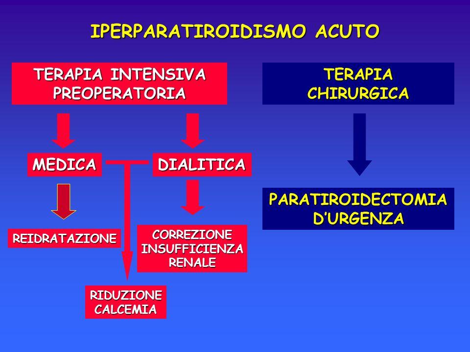 IPERPARATIROIDISMO ACUTO