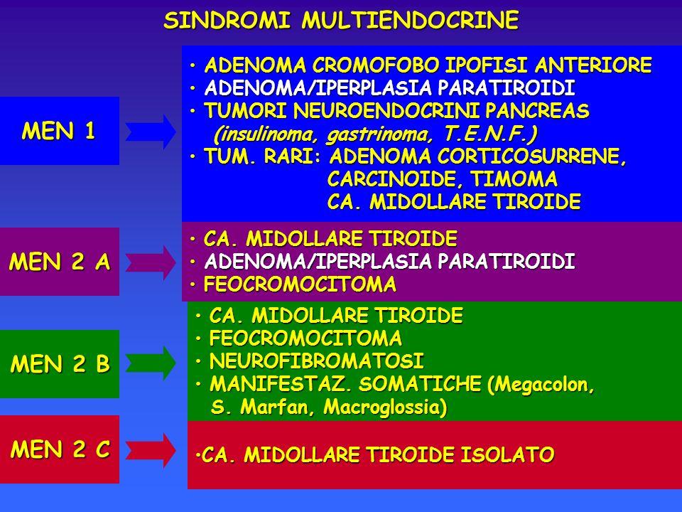 SINDROMI MULTIENDOCRINE