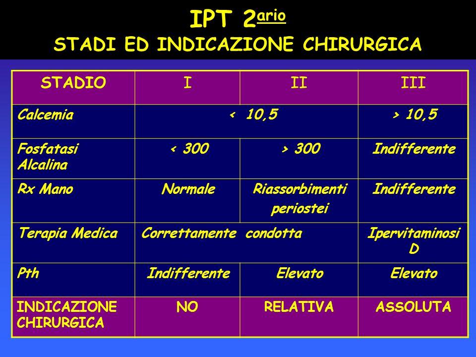 STADI ED INDICAZIONE CHIRURGICA