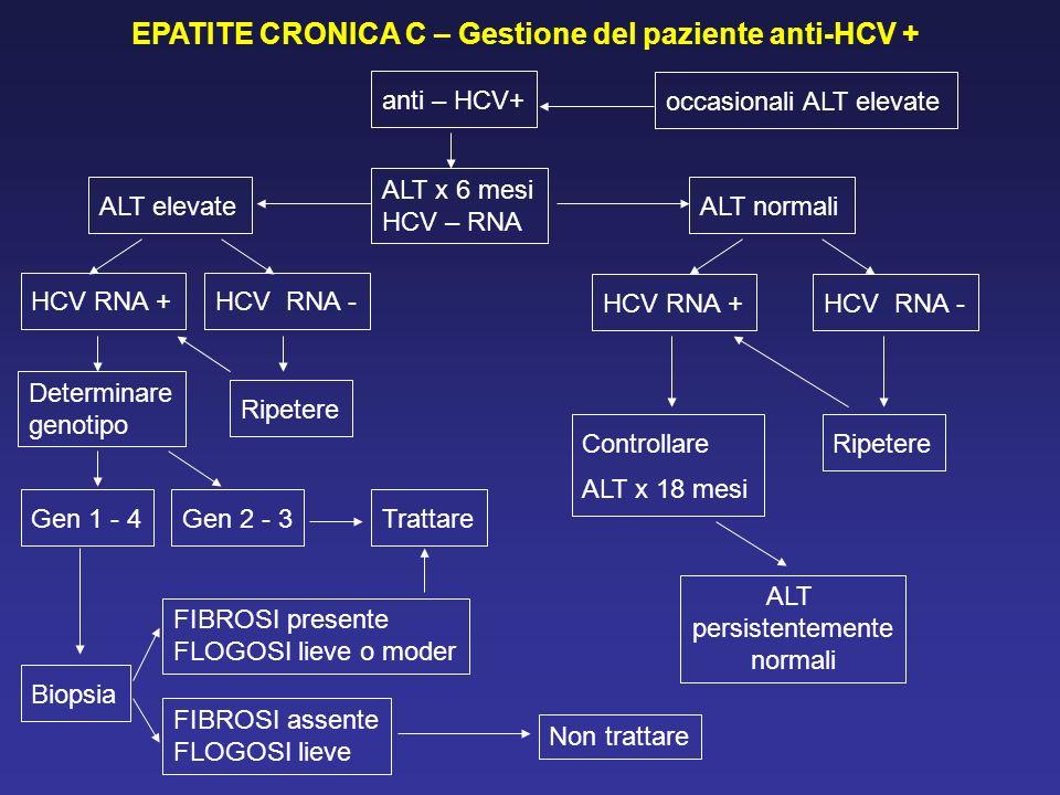 EPATITE CRONICA C – Gestione del paziente anti-HCV +