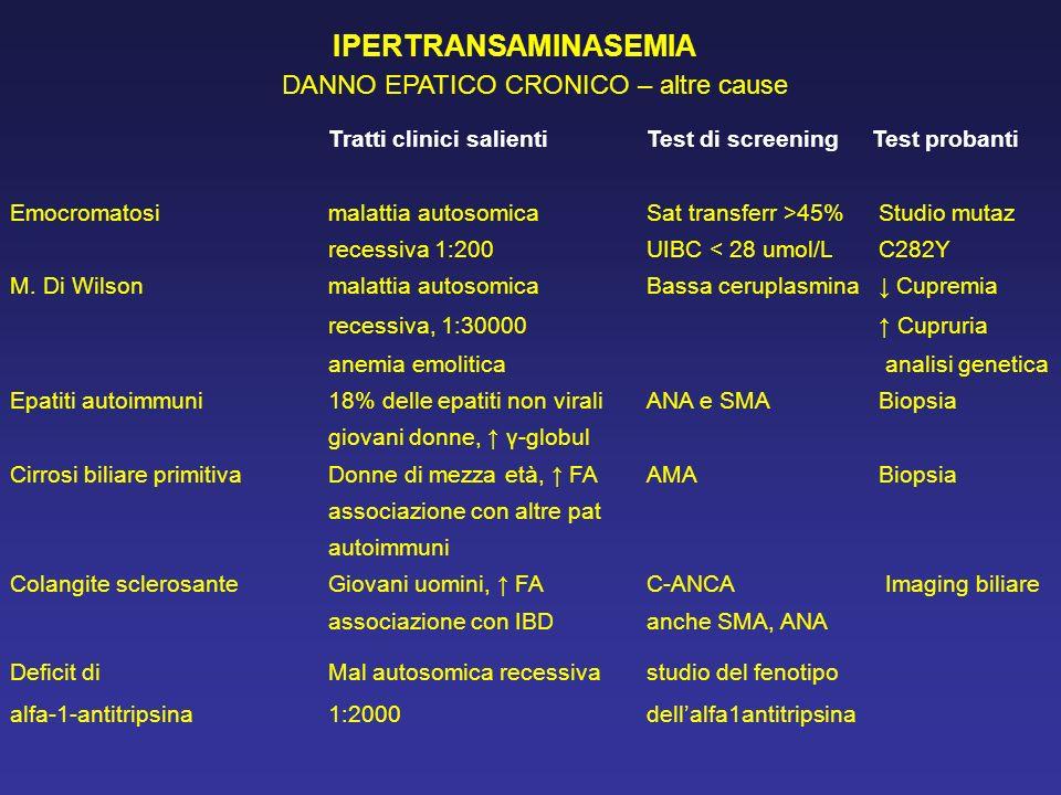 IPERTRANSAMINASEMIA DANNO EPATICO CRONICO – altre cause