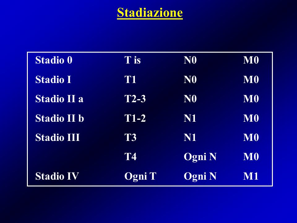 Stadiazione Stadio 0 T is N0 M0 Stadio I T1 N0 M0