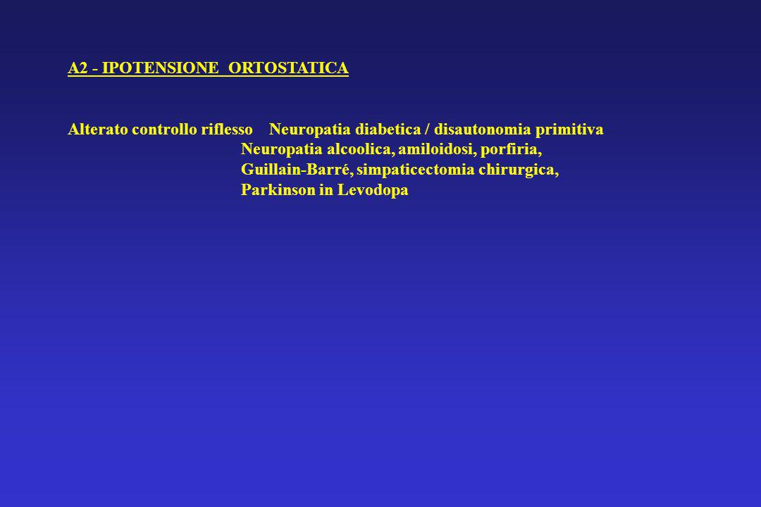 A2 - IPOTENSIONE ORTOSTATICA