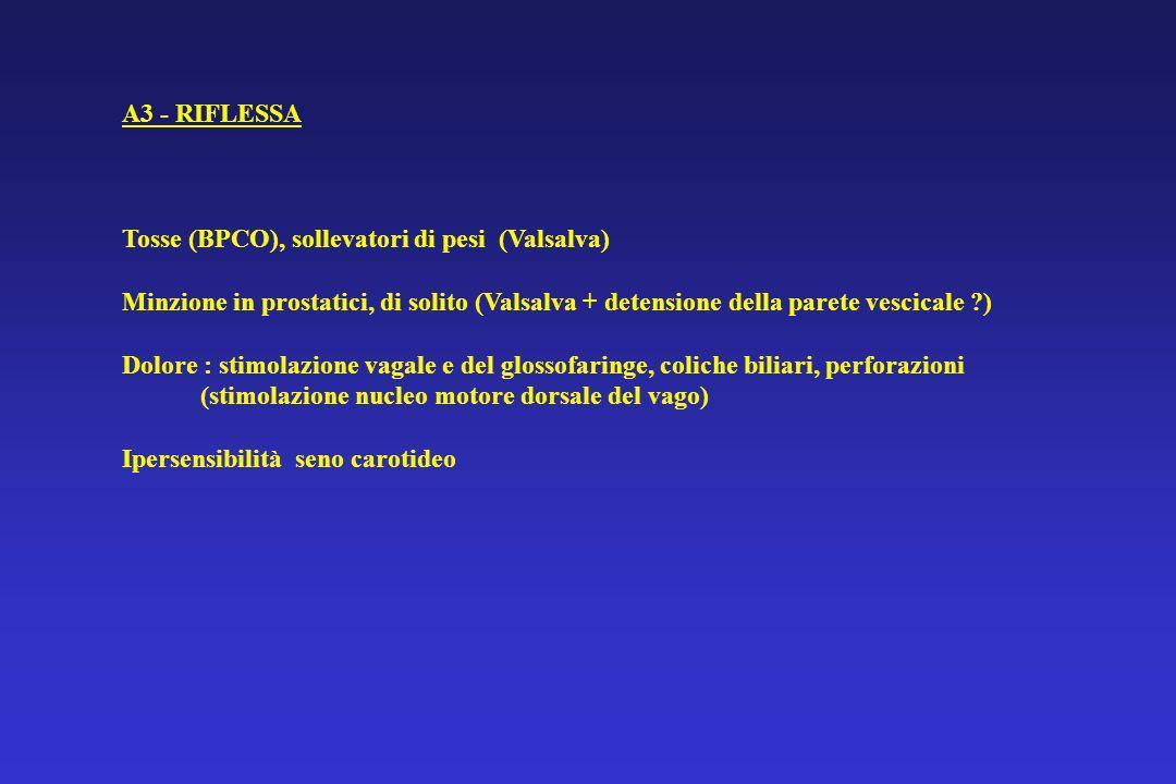 A3 - RIFLESSA Tosse (BPCO), sollevatori di pesi (Valsalva) Minzione in prostatici, di solito (Valsalva + detensione della parete vescicale )