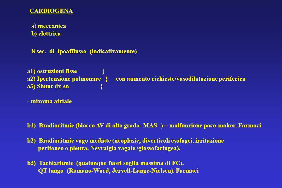 CARDIOGENA a) meccanica. b) elettrica. 8 sec. di ipoafflusso (indicativamente) a1) ostruzioni fisse }