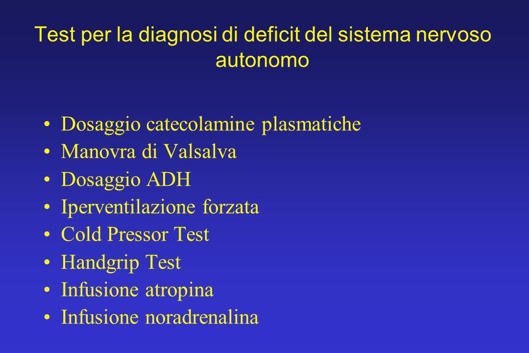 Test per la diagnosi di deficit del sistema nervoso autonomo