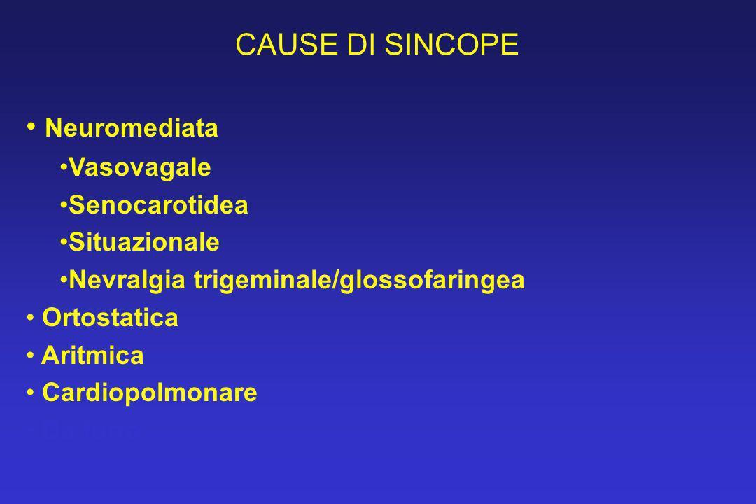 CAUSE DI SINCOPE Neuromediata Vasovagale Senocarotidea Situazionale