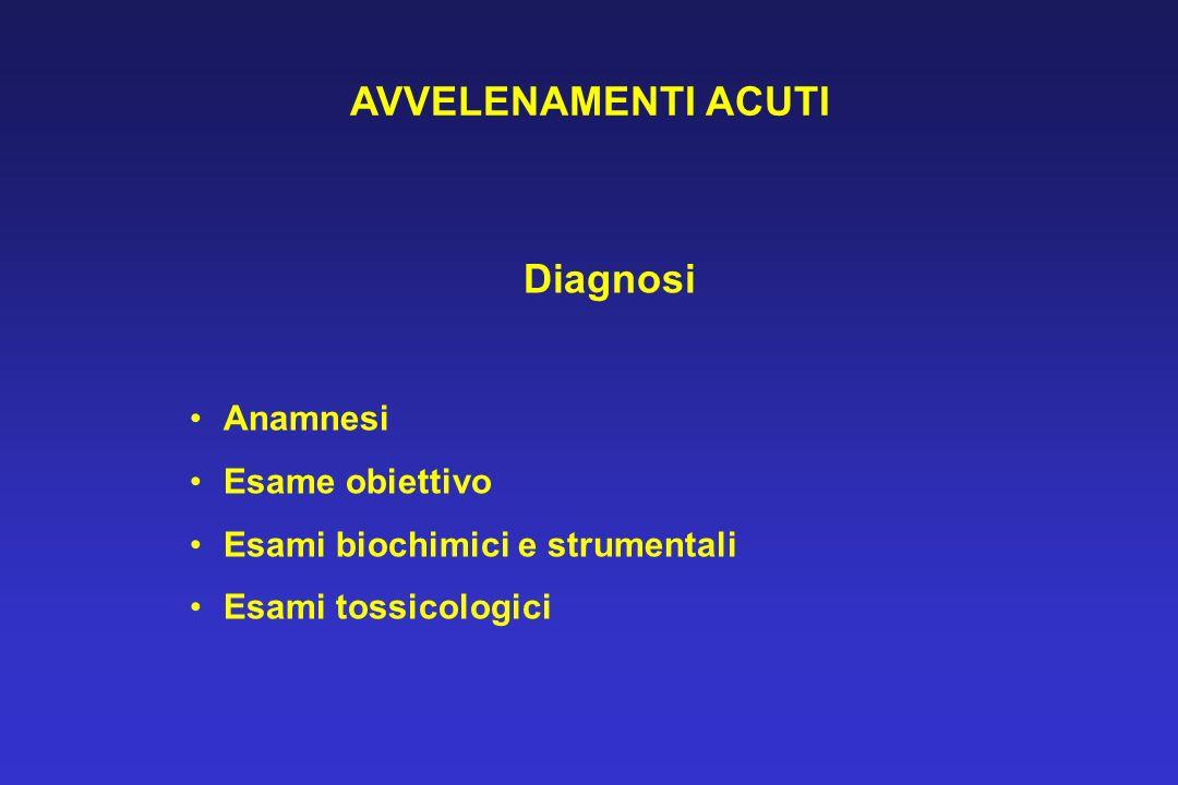AVVELENAMENTI ACUTI Diagnosi