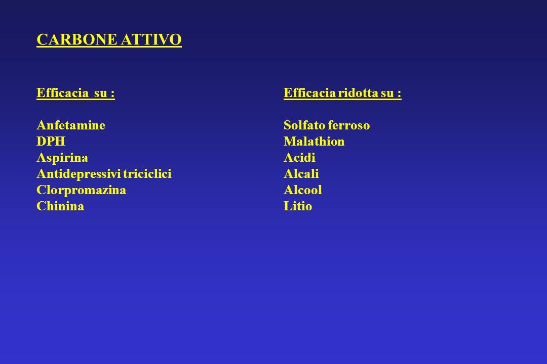 CARBONE ATTIVO Efficacia su : Anfetamine DPH Efficacia ridotta su :