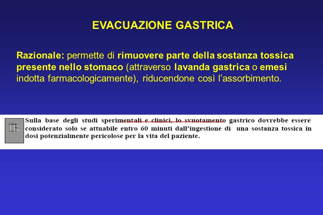 EVACUAZIONE GASTRICA