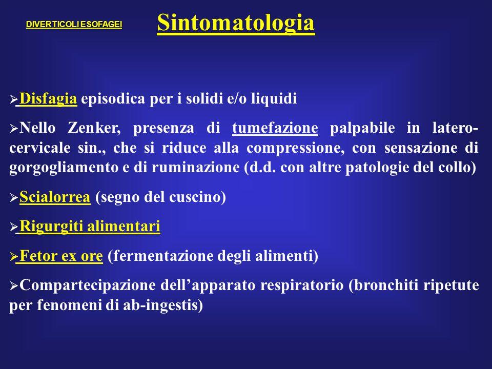 Sintomatologia Disfagia episodica per i solidi e/o liquidi