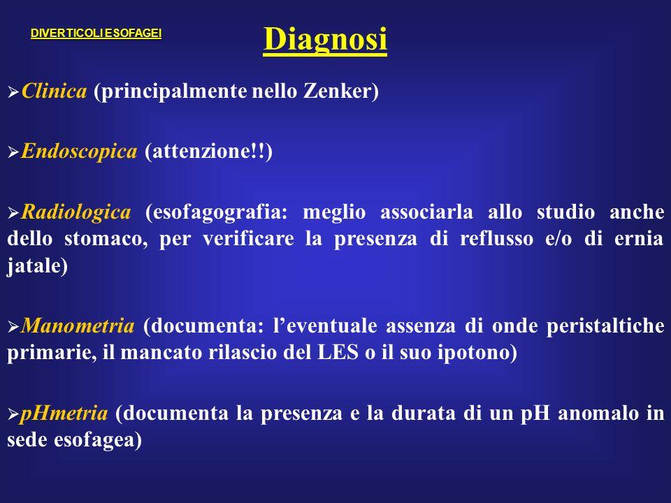 Diagnosi Clinica (principalmente nello Zenker)