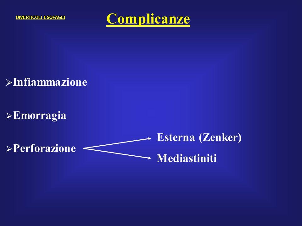 Complicanze Infiammazione Emorragia Perforazione Esterna (Zenker)