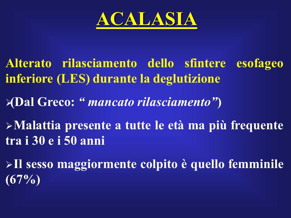 ACALASIA Alterato rilasciamento dello sfintere esofageo inferiore (LES) durante la deglutizione. (Dal Greco: mancato rilasciamento )