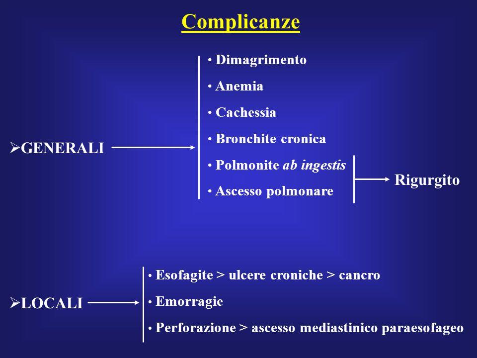 Complicanze GENERALI Rigurgito LOCALI Dimagrimento Anemia Cachessia