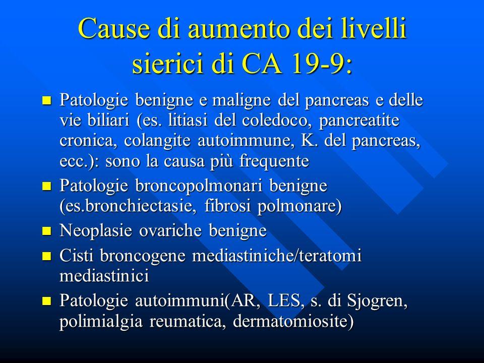 Cause di aumento dei livelli sierici di CA 19-9: