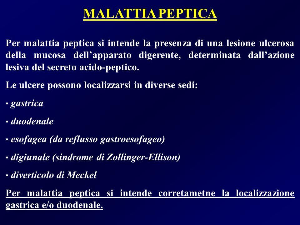 MALATTIA PEPTICA
