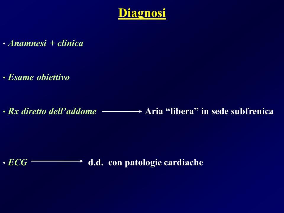 Diagnosi Anamnesi + clinica Esame obiettivo