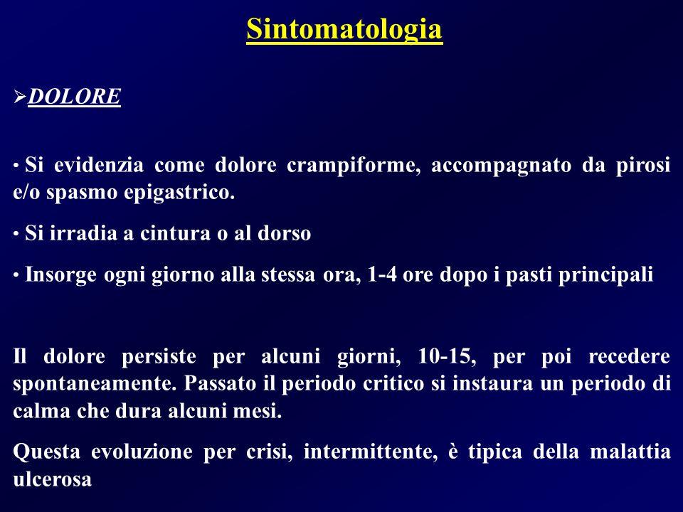 Sintomatologia DOLORE