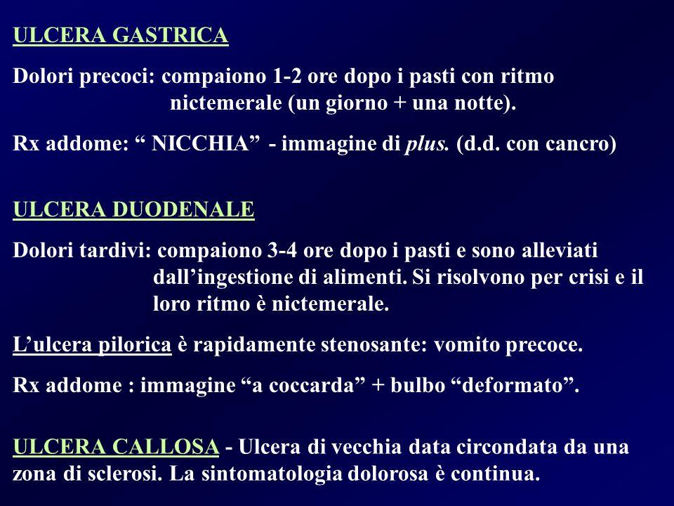 ULCERA GASTRICA Dolori precoci: compaiono 1-2 ore dopo i pasti con ritmo nictemerale (un giorno + una notte).