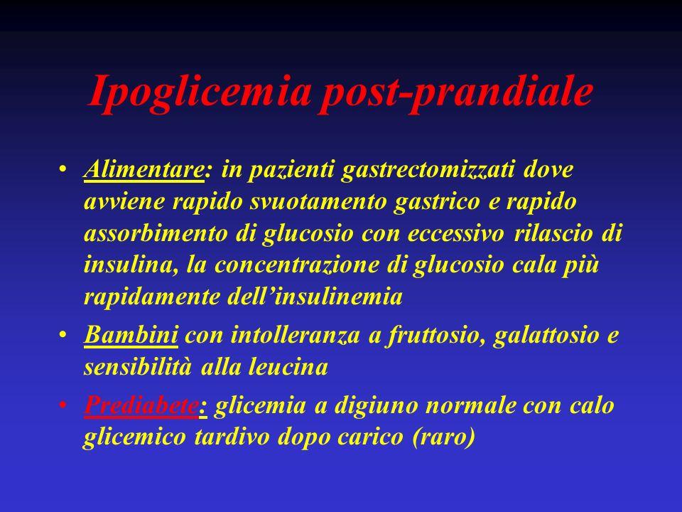 Ipoglicemia post-prandiale