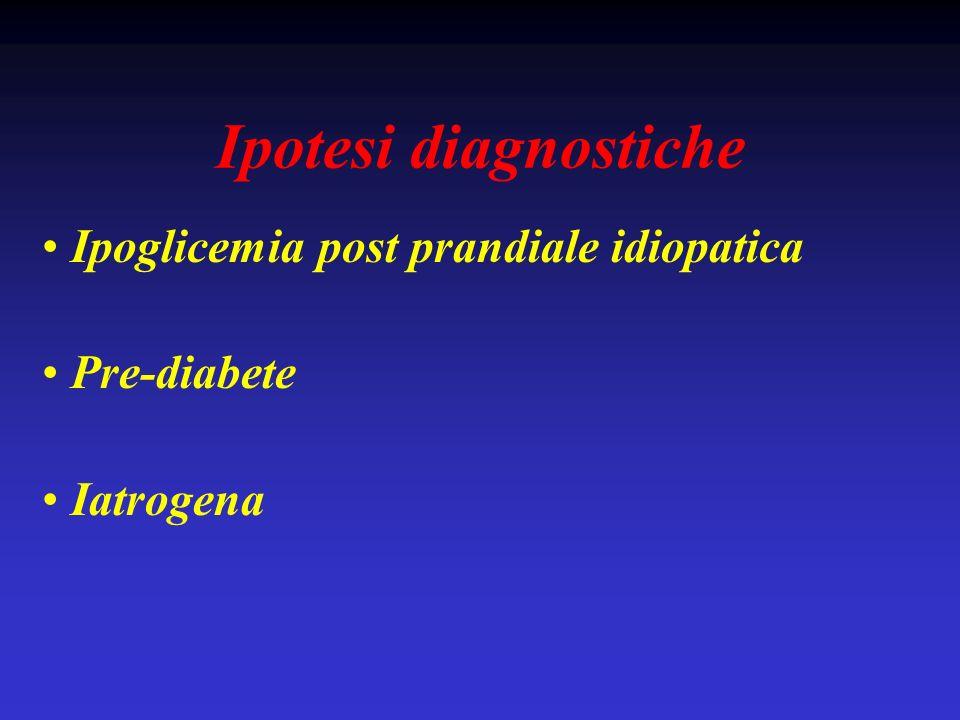 Ipoglicemia post prandiale idiopatica Pre-diabete Iatrogena