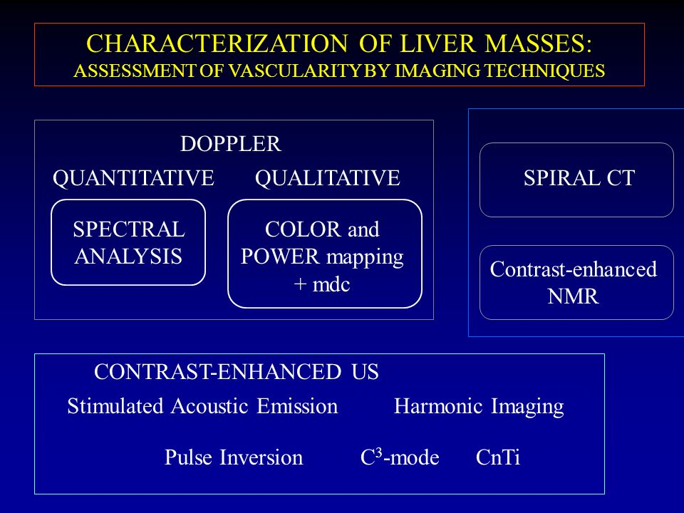 CHARACTERIZATION OF LIVER MASSES: ASSESSMENT OF VASCULARITY BY IMAGING TECHNIQUES