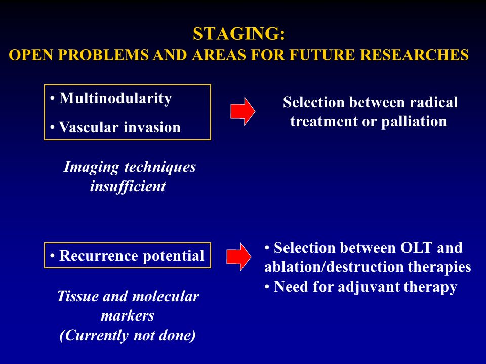 STAGING: OPEN PROBLEMS AND AREAS FOR FUTURE RESEARCHES