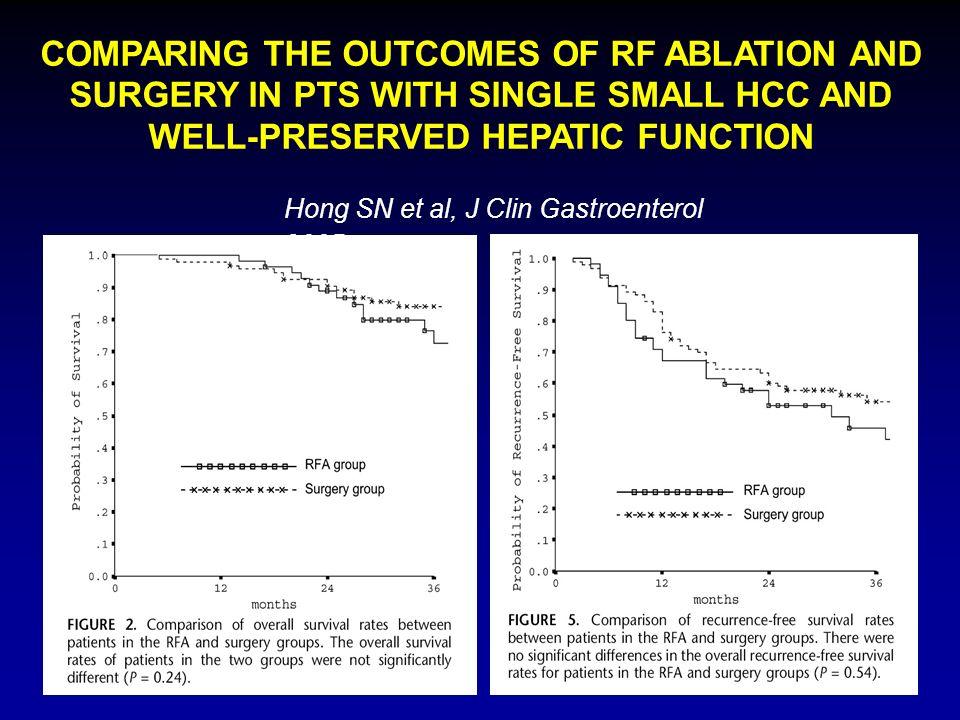 COMPARING THE OUTCOMES OF RF ABLATION AND SURGERY IN PTS WITH SINGLE SMALL HCC AND WELL-PRESERVED HEPATIC FUNCTION