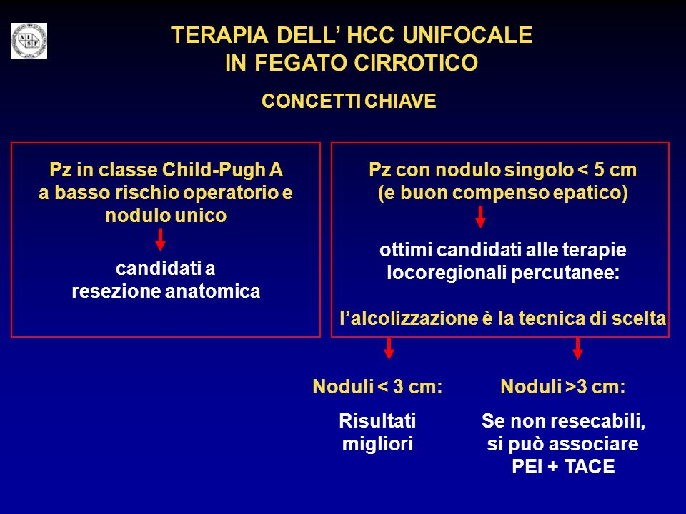 TERAPIA DELL' HCC UNIFOCALE IN FEGATO CIRROTICO