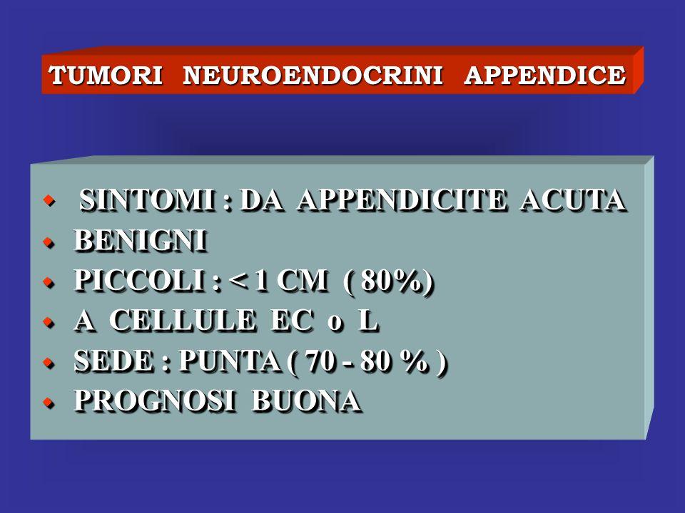 TUMORI NEUROENDOCRINI APPENDICE