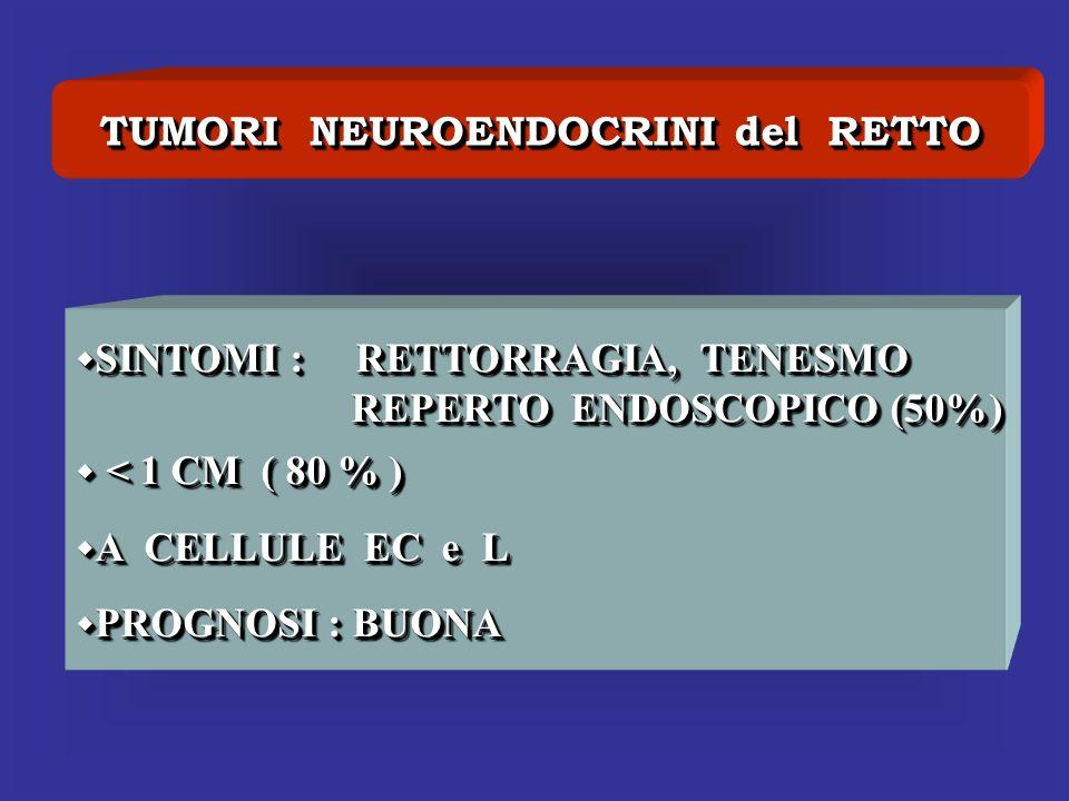 TUMORI NEUROENDOCRINI del RETTO
