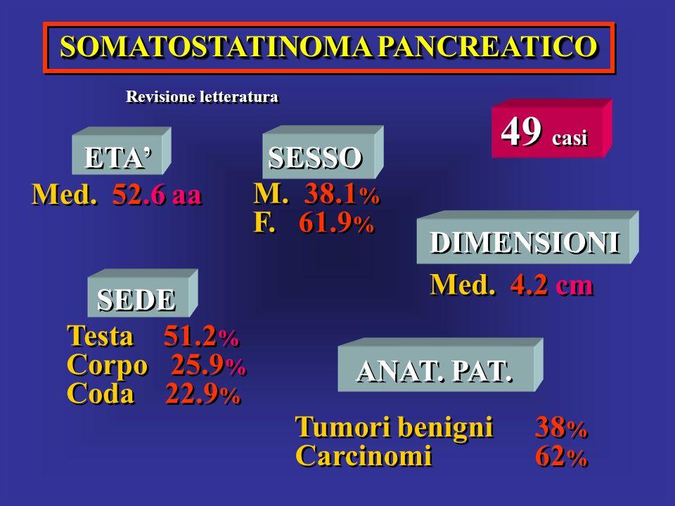 SOMATOSTATINOMA PANCREATICO