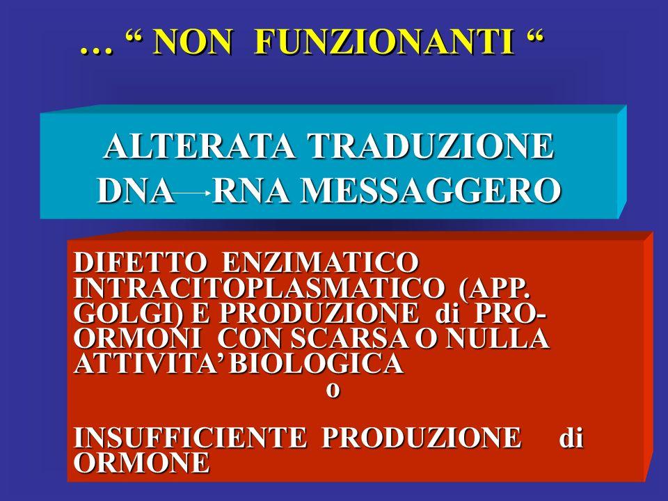 ALTERATA TRADUZIONE DNA RNA MESSAGGERO