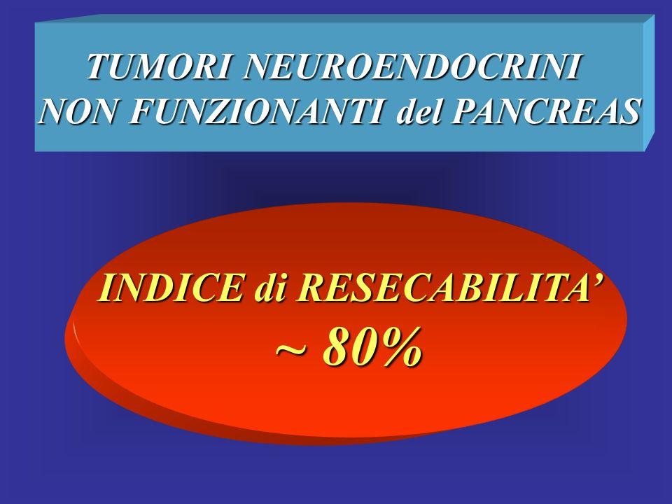 TUMORI NEUROENDOCRINI NON FUNZIONANTI del PANCREAS