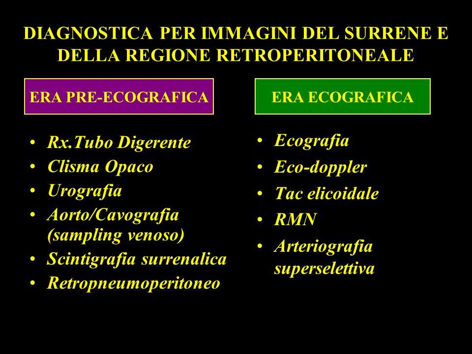 DIAGNOSTICA PER IMMAGINI DEL SURRENE E DELLA REGIONE RETROPERITONEALE