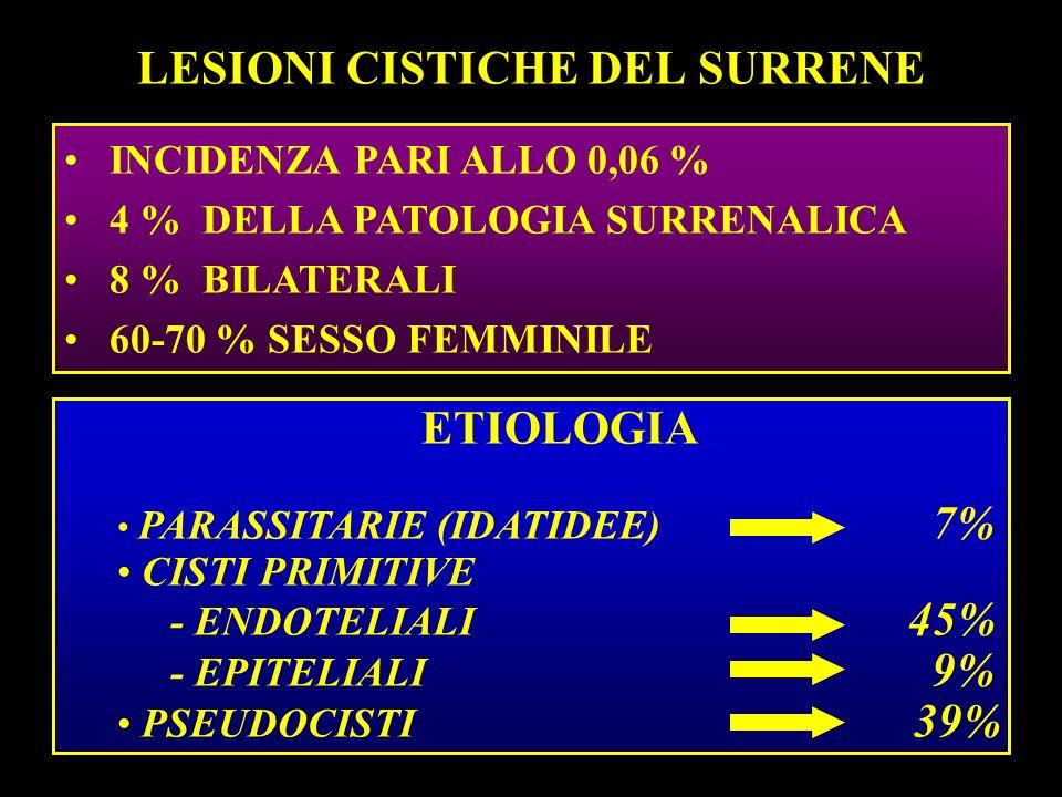 LESIONI CISTICHE DEL SURRENE
