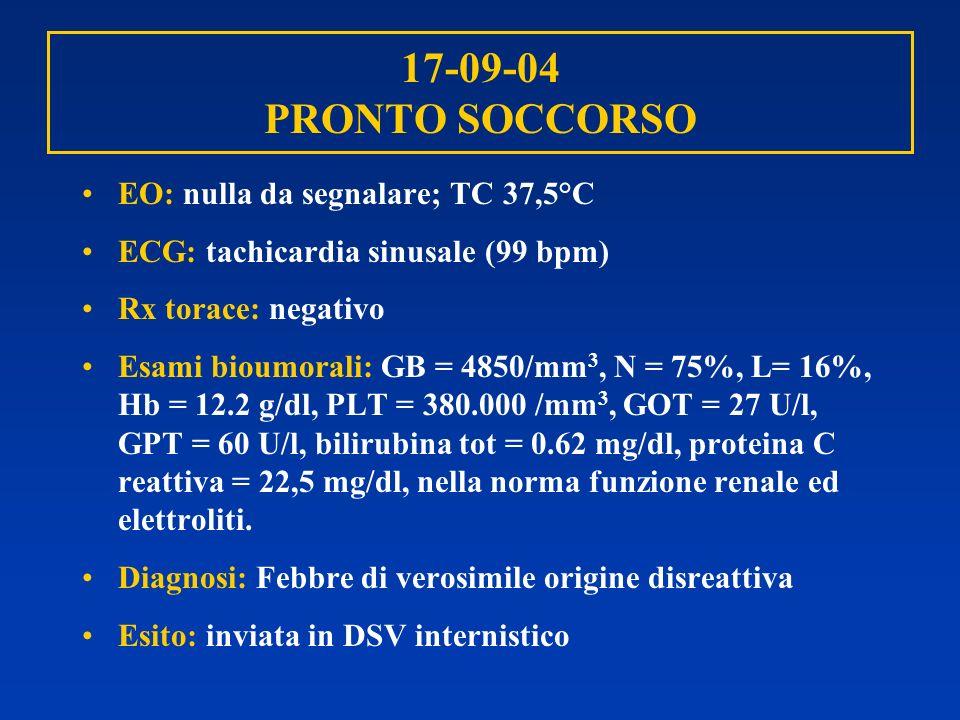17-09-04 PRONTO SOCCORSO EO: nulla da segnalare; TC 37,5°C