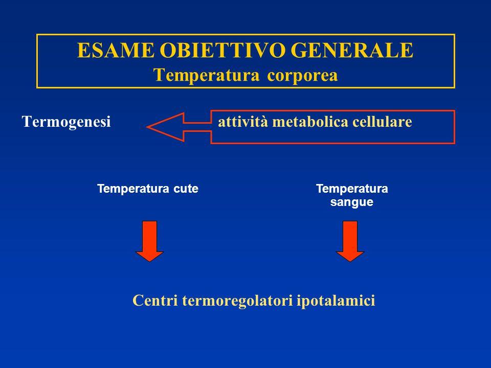 ESAME OBIETTIVO GENERALE Temperatura corporea