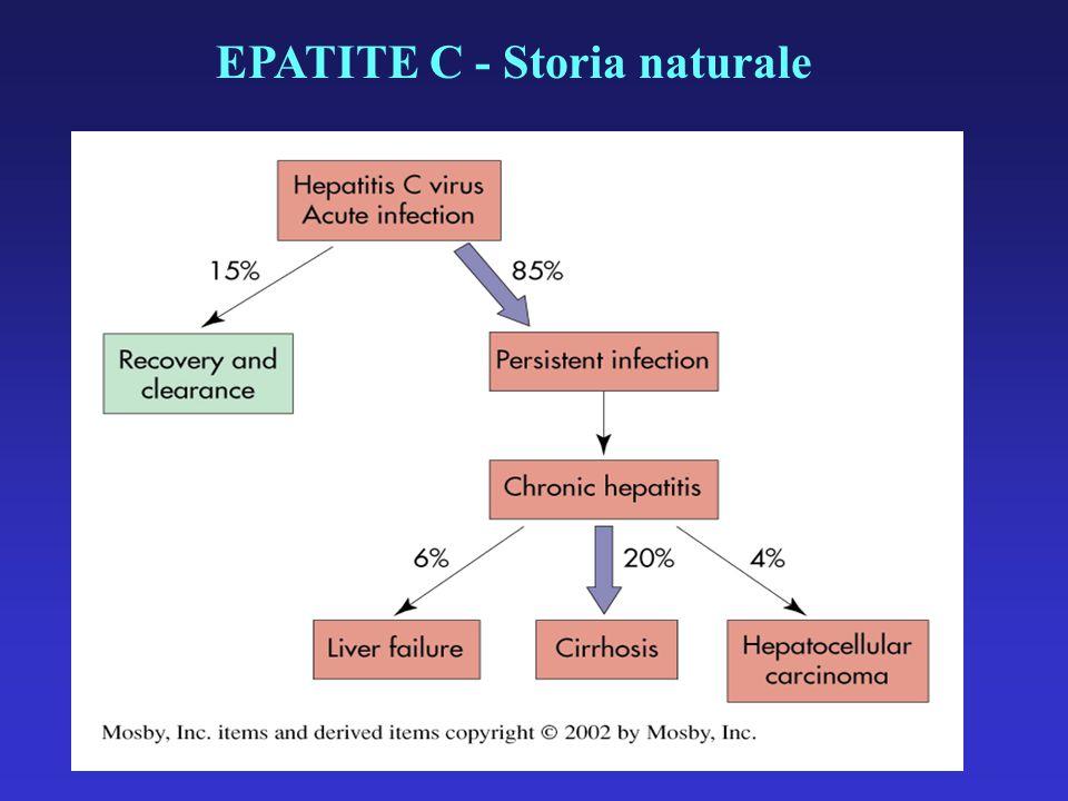 EPATITE C - Storia naturale