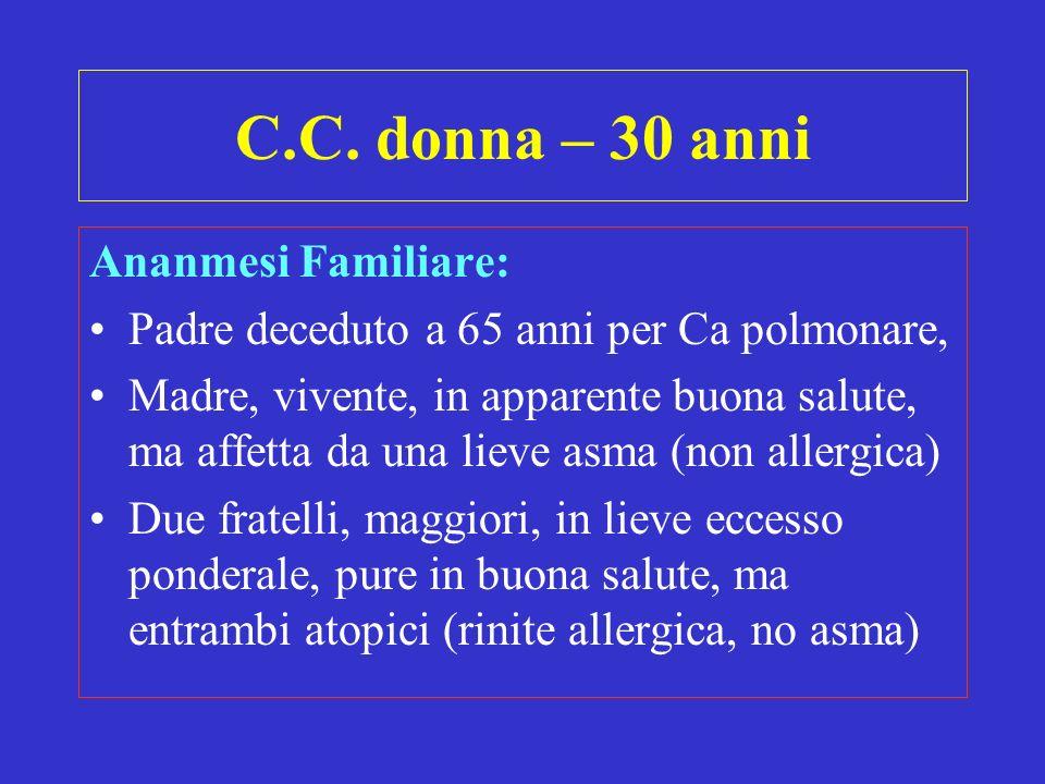 C.C. donna – 30 anni Ananmesi Familiare: